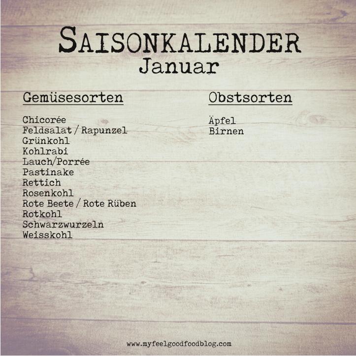 Saisonkalender für Gemüse und Obst im Januar