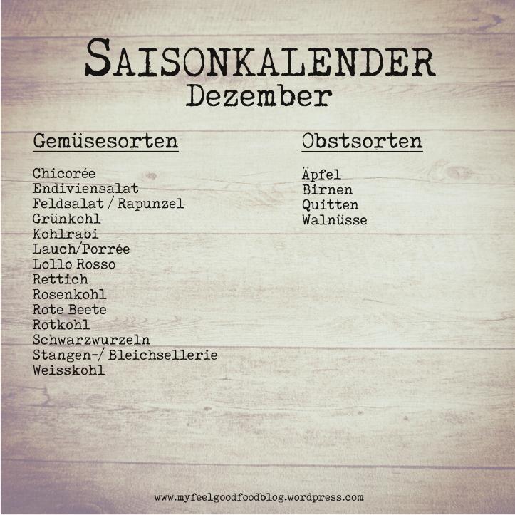 Saisonkalender für Obst und Gemüse im Dezember