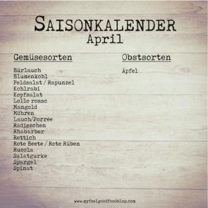 Saisonkalender für Obst und Gemüse im April